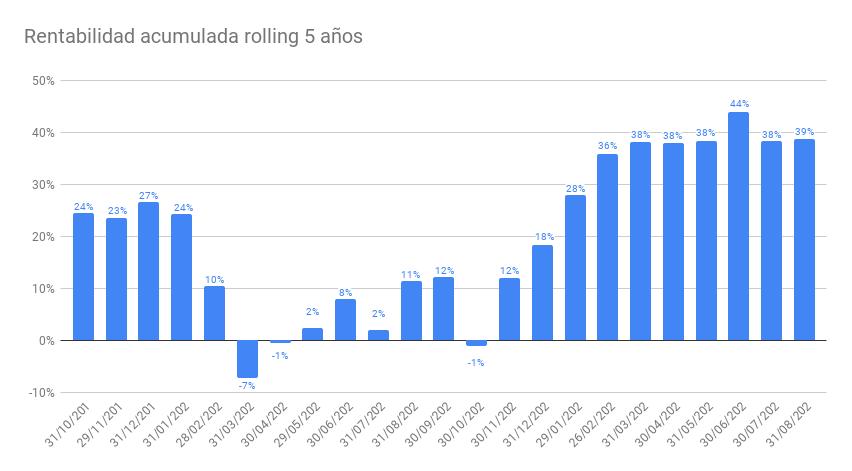 Tabla Contribucion Rentabilidades Julio | Bluenote Global